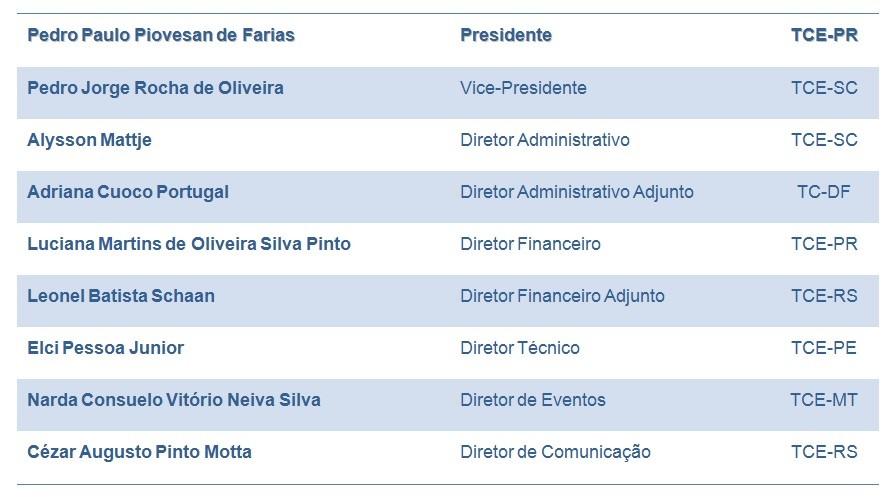 Gestão 2011 - 2012